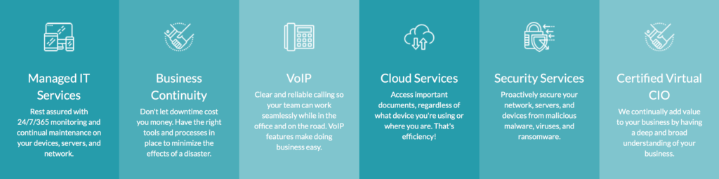 Complete Technology Solutions' Services: Managed IT Services, Business Continuity, VoIP, Cloud Services, Security Services, and Certified Virtual CIO.